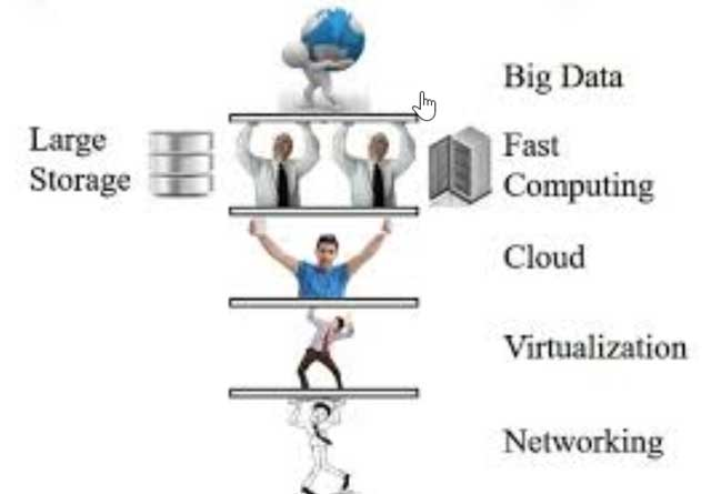 Big-Data-Enabled-by-Networking